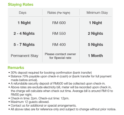 homstay pj rate